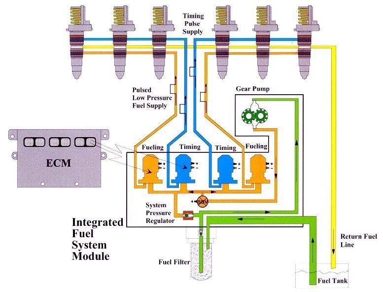 топливная система экскаватора XCMG XE700D