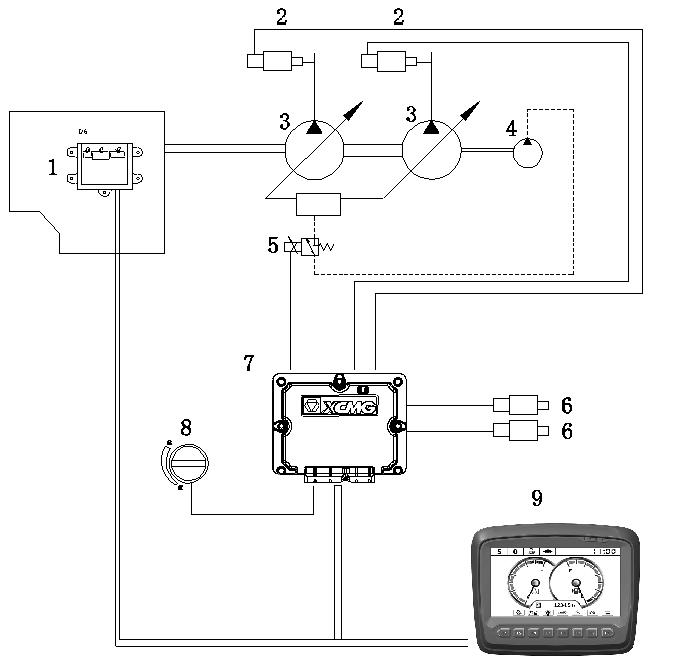 электрическая система управления экскаватора XCMG XE700D